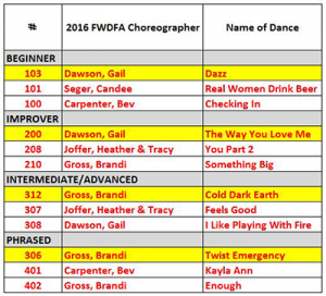 2016_Choreography_Top_3_Winners